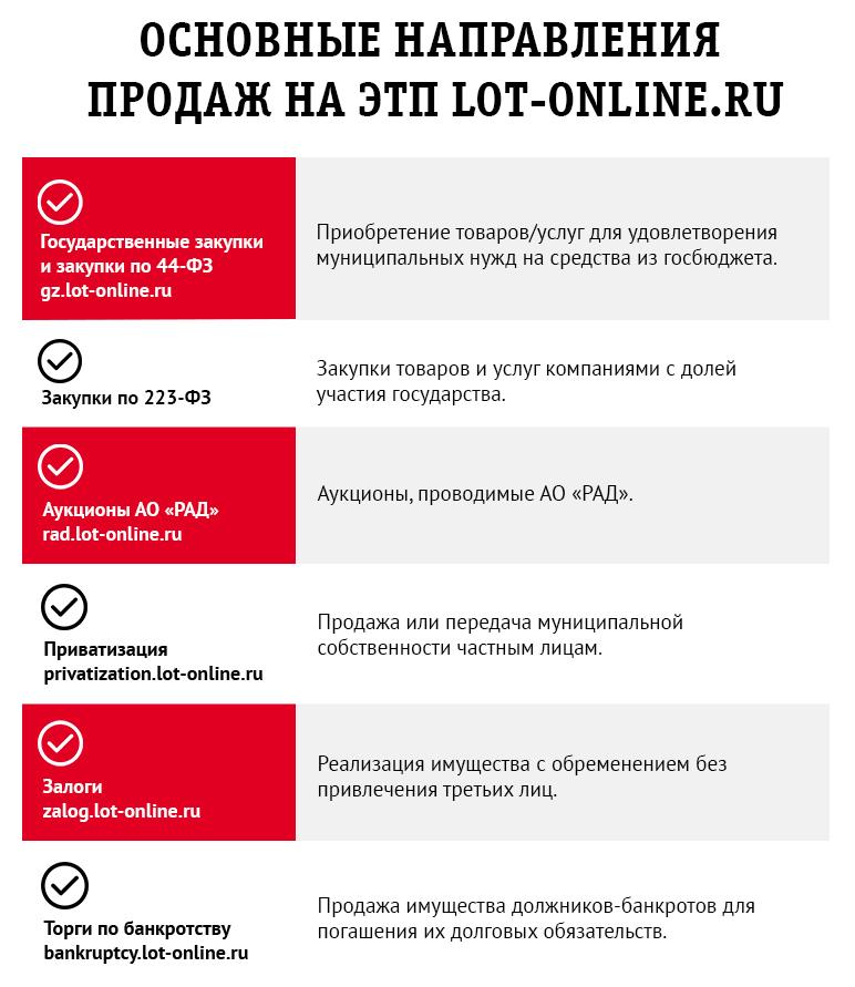 Электронная торговая площадка Российский Аукционный Дом (Лот Онлайн) для торгов по банкротству №2