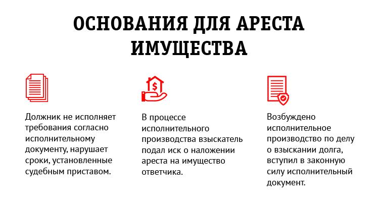 Порядок продажи арестованного имущества №1